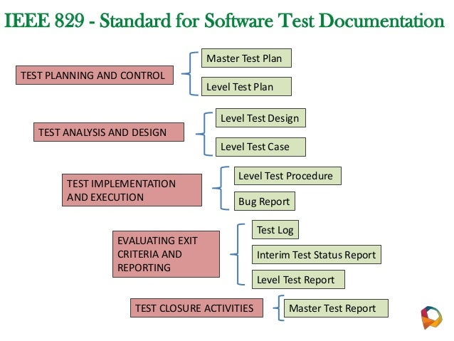 purpose of test plan document