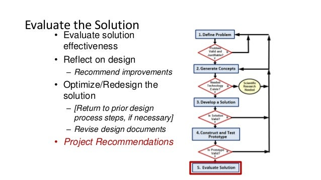 what is a solution design document
