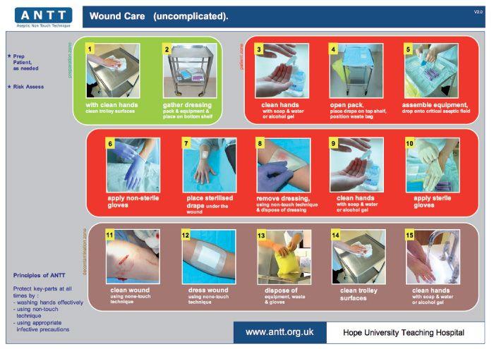 nursing documentation wound dressing change