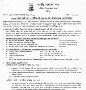 document pqrst for routine admission