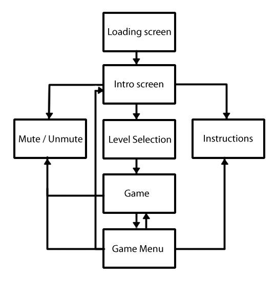 technical design document game development
