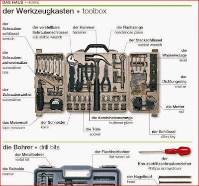 german to english document converter