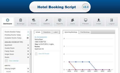 hotel reservation system documentation thesis