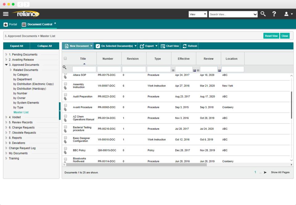 list of document management software