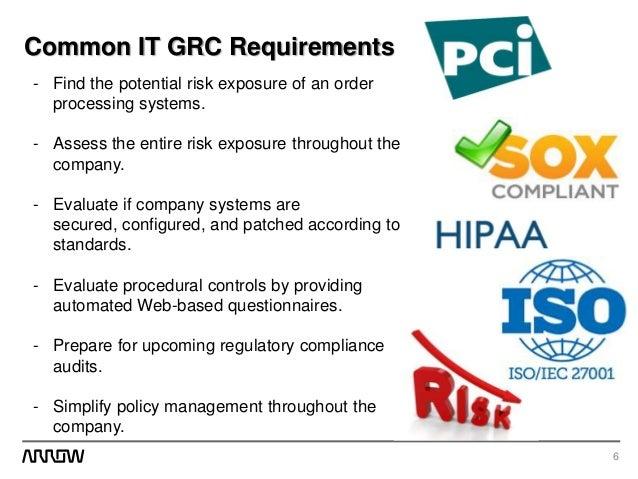 symantec control compliance suite documentation