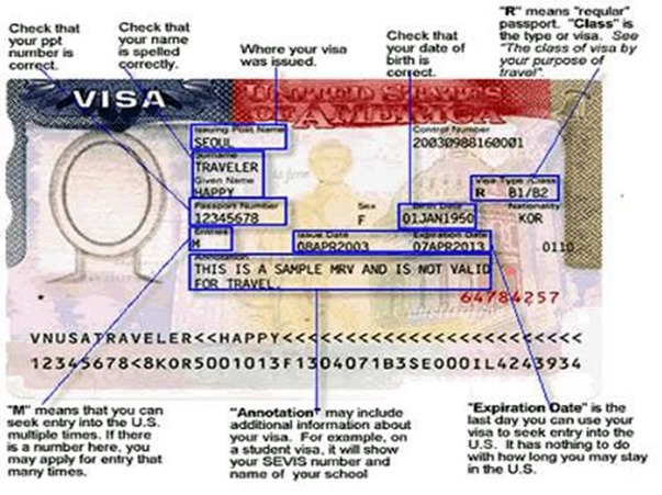 document of identity serial number australia