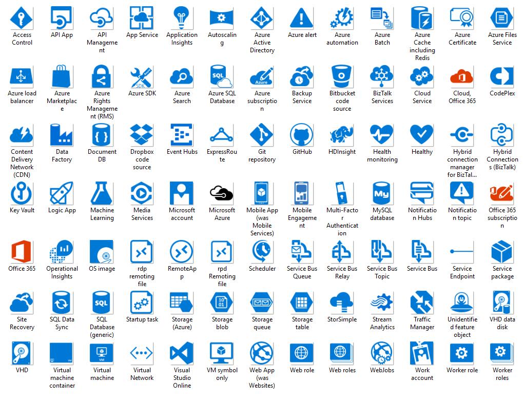 hp cloud service automation documentation