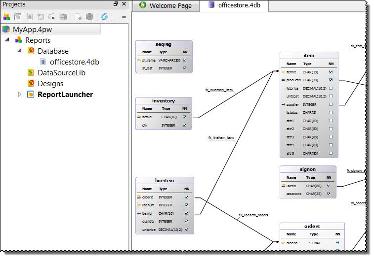 online c documentation generator