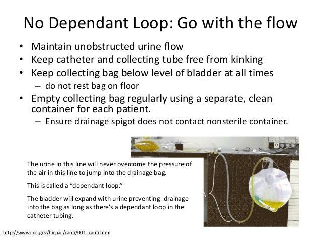 foley catheter documentation example