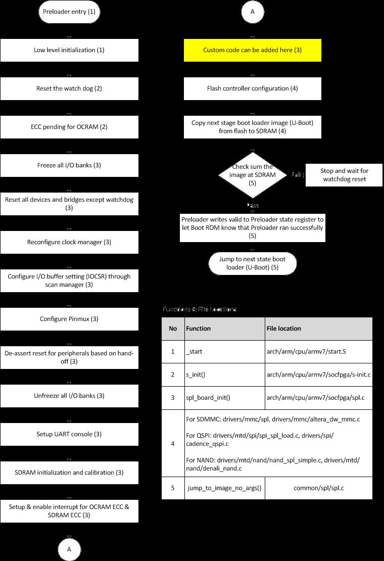 kernel documentation i2c instantiating-devices