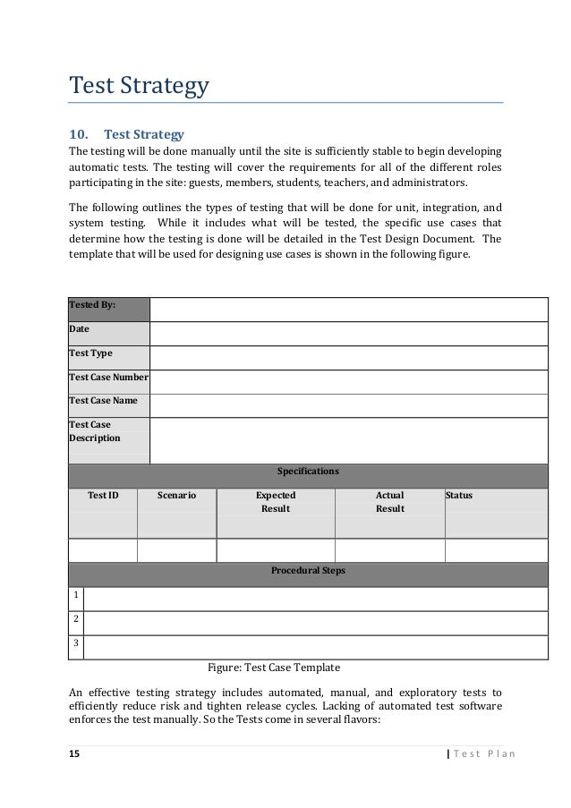 test plan document for website