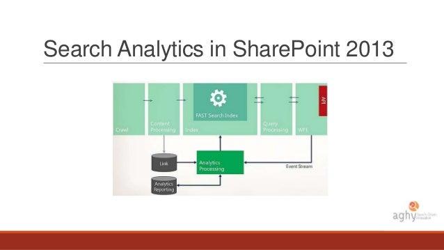 sharepoint 2013 document properties panel