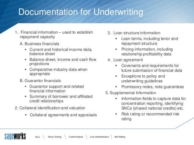 commercial lending documentation software