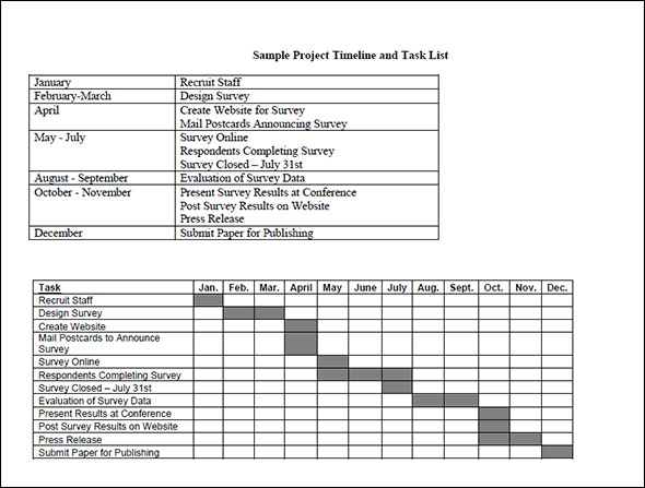 website project documentation samples