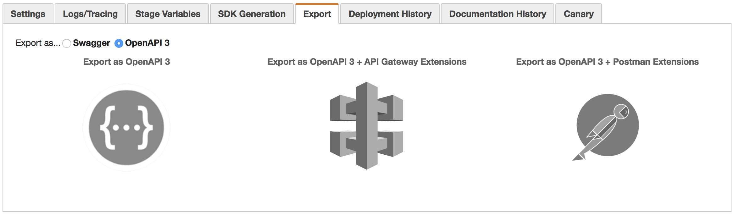 amazon aws api documentation