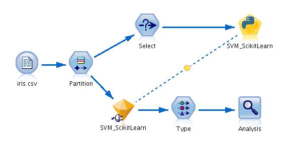 spss modeler 18 documentation