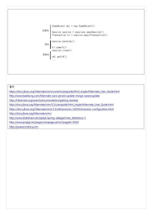 hibernate documentation 5.2