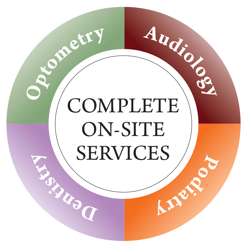 audiology living well documentation