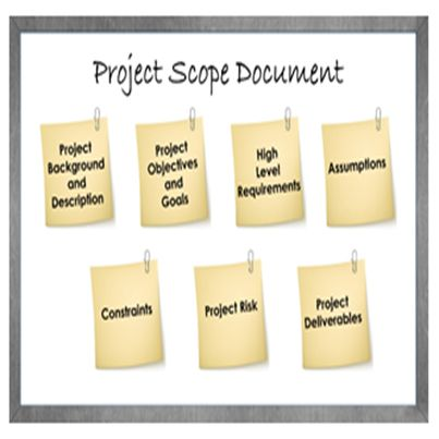 what is a project scope document quizlet