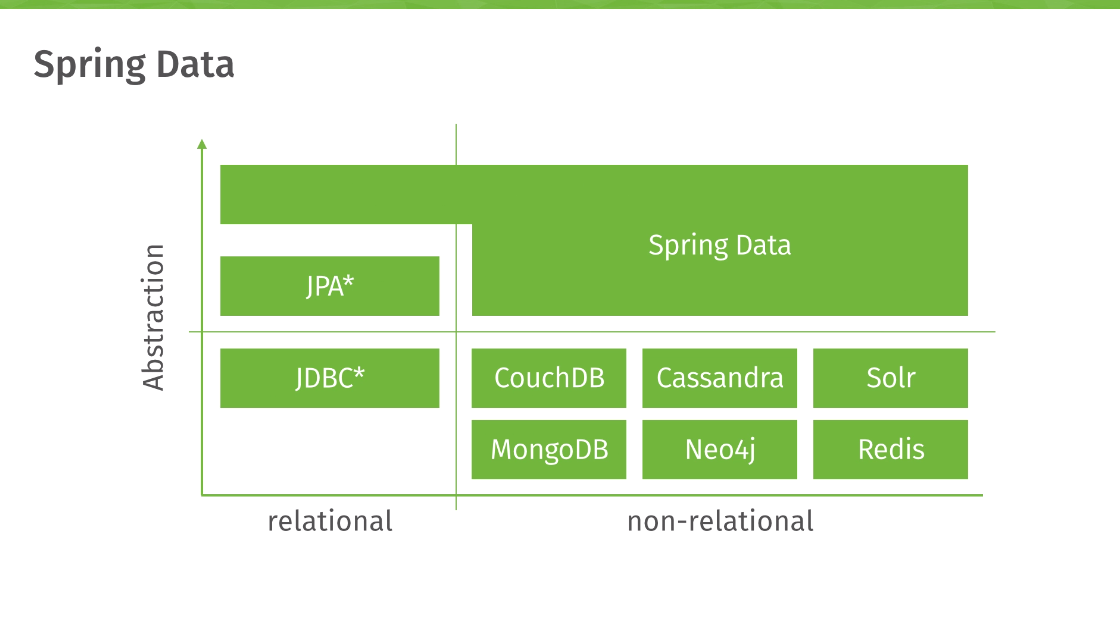 mongodb insert document example java