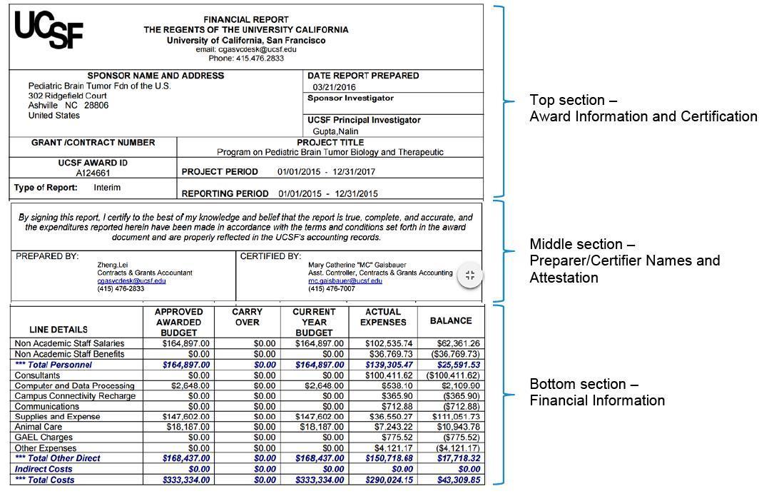federal grant writer job description document sample