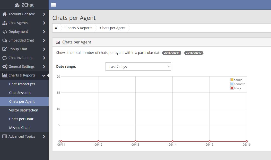 host analytics api documentation