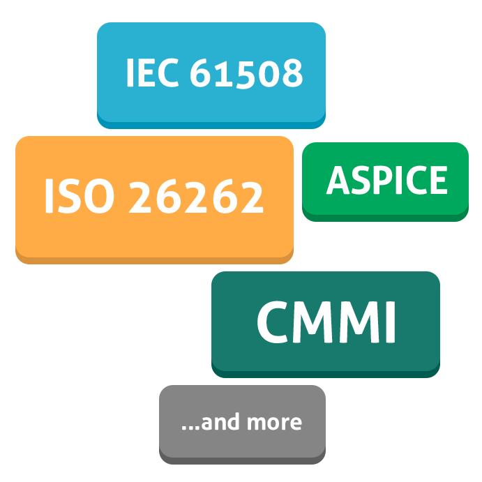 iso user documentation standards