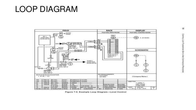 control system documentation applying symbols and identification pdf