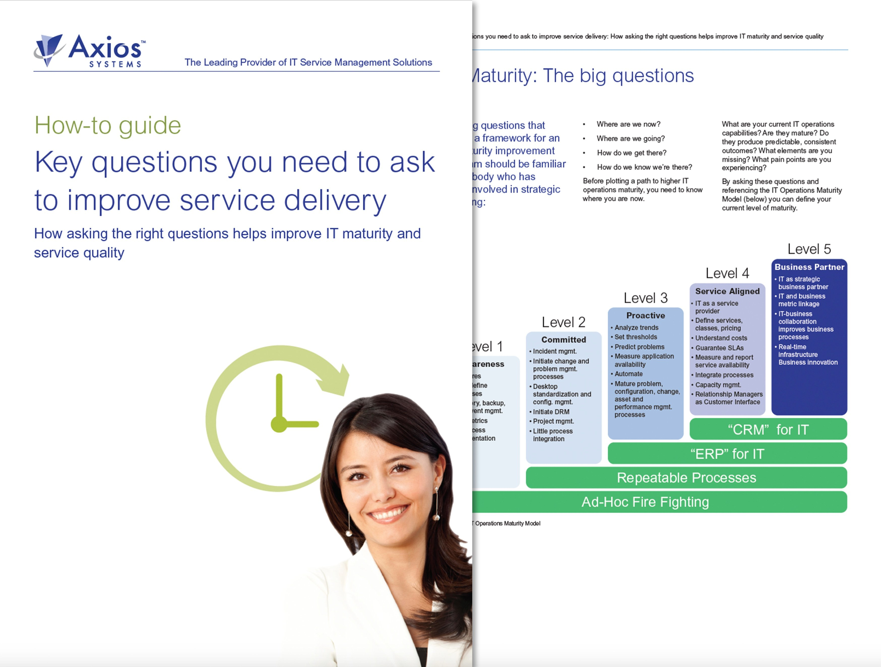 questions to ask about document management