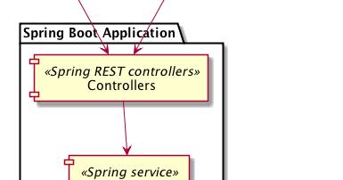 spring integration 4 documentation
