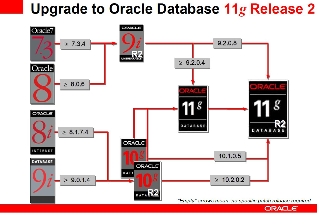 oracle database 12c documentation pdf
