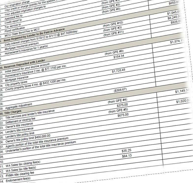 documentation fee home loan