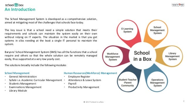 school management system erp documentation
