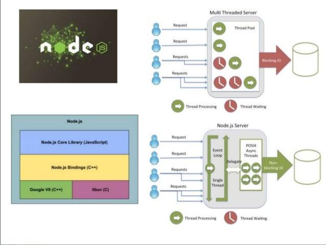 node js api documentation generator