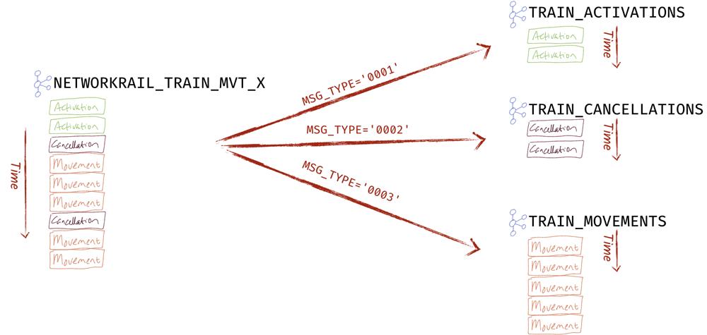 rails date_select documentation