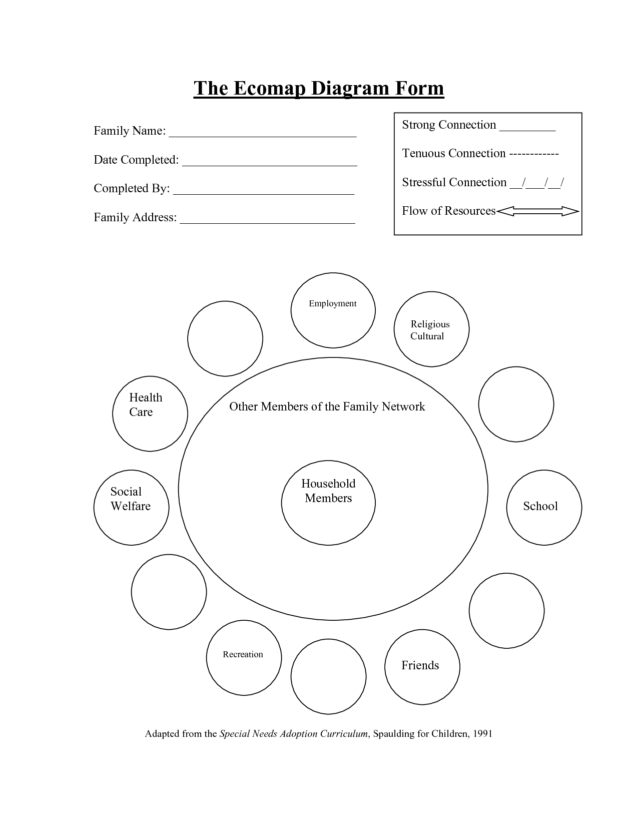 word document tree of life template