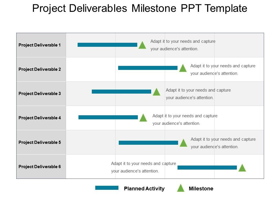 project scope definition document template