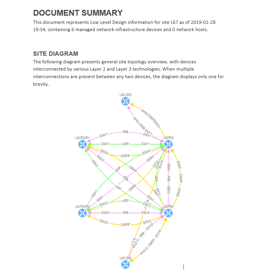 low level design document template