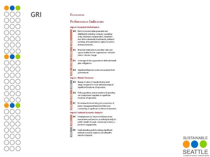sustainability strategy document triple bottom principle