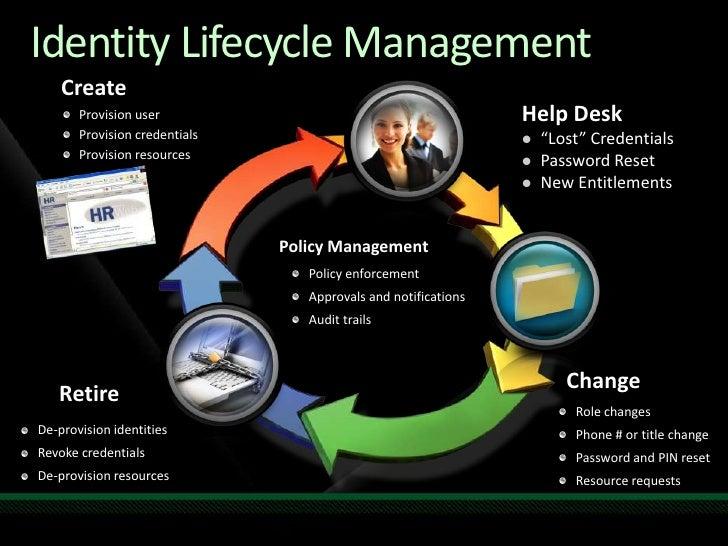forefront identity manager documentation