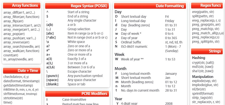 wordpress developer documentation pdf