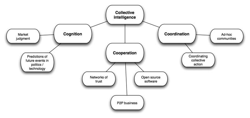 informatica identity resolution documentation