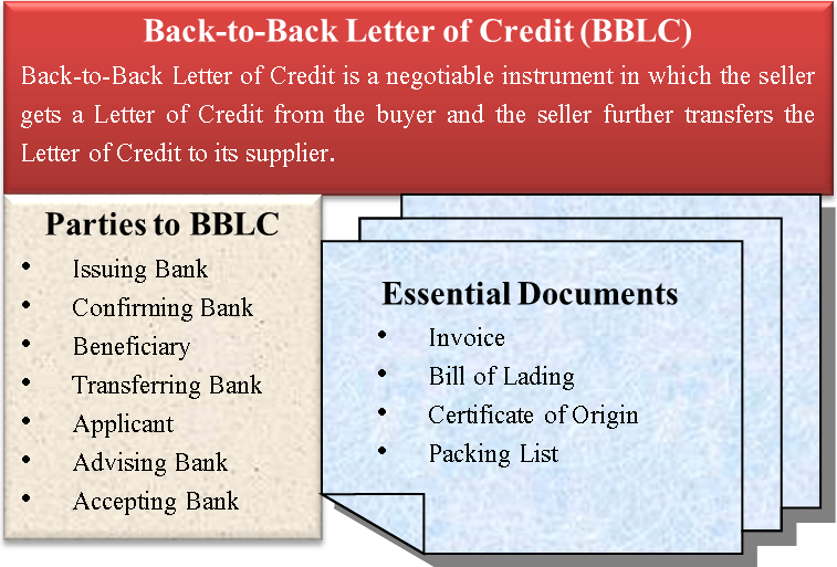 source document paid to a creditor