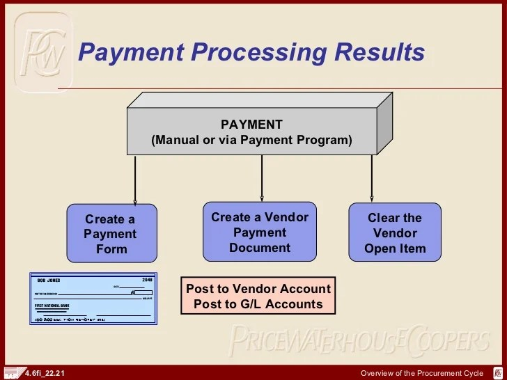 procure to pay process document