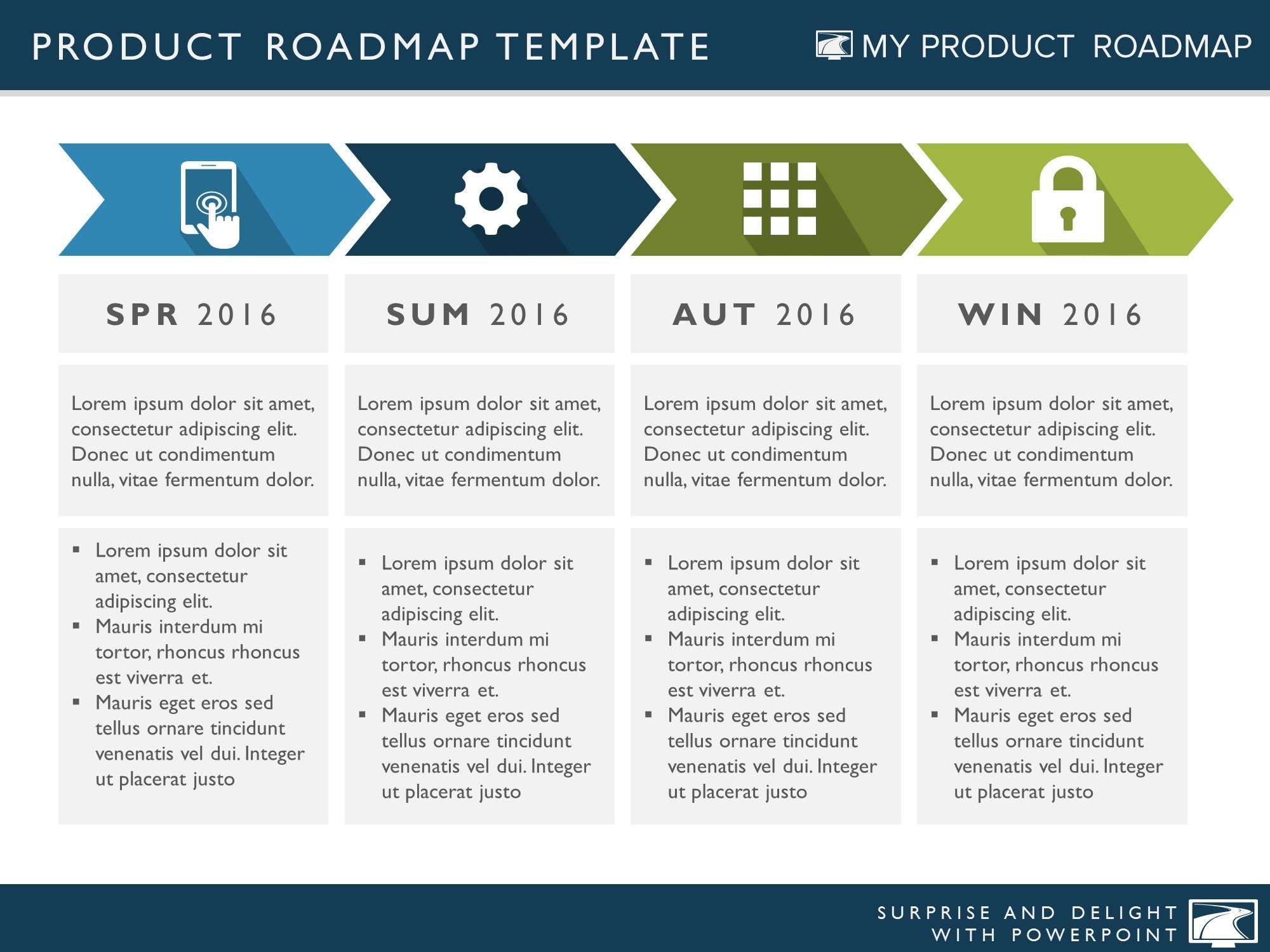 one page strategy document template