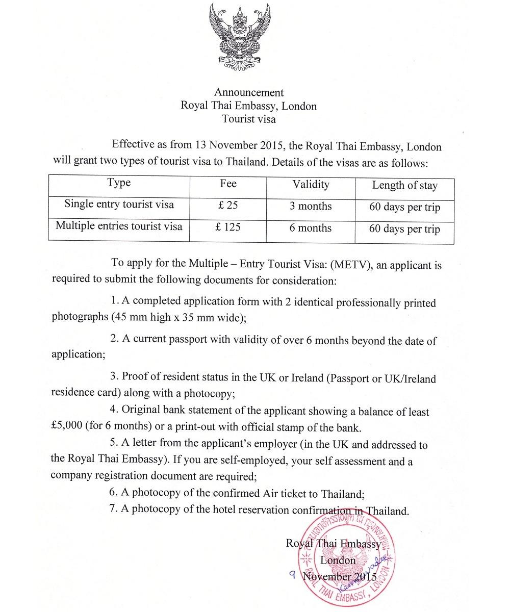 visitor visa australia document required