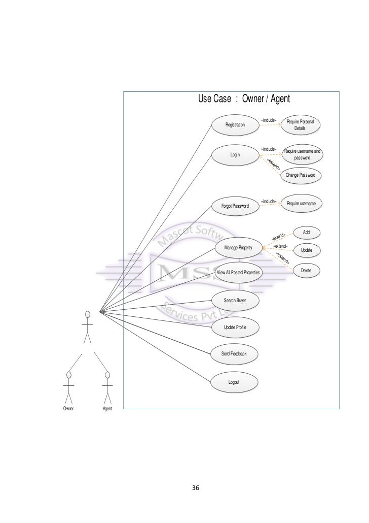 use case diagram documentation