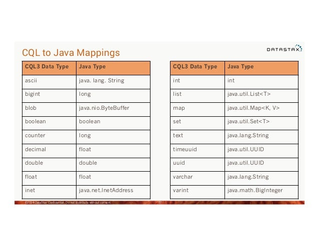 java.lang.string documentation