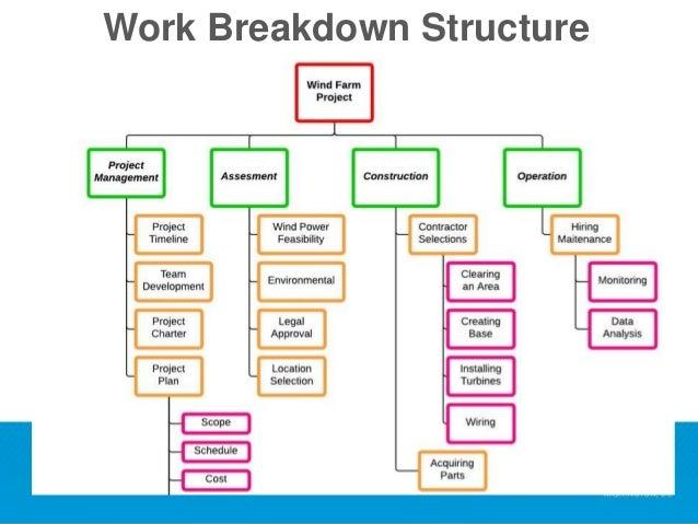 transport management system project documentation pdf