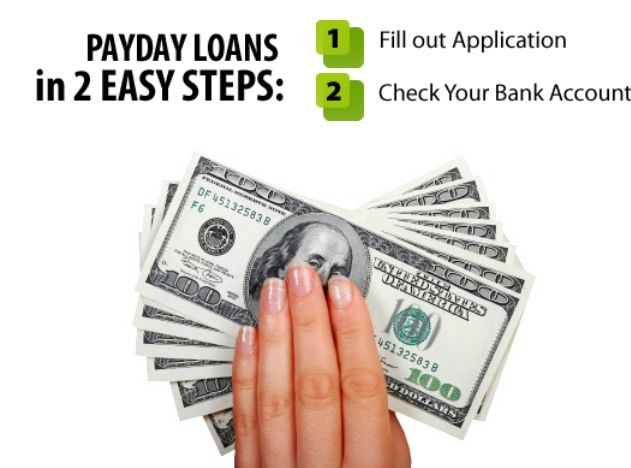 cash credit loan documentation
